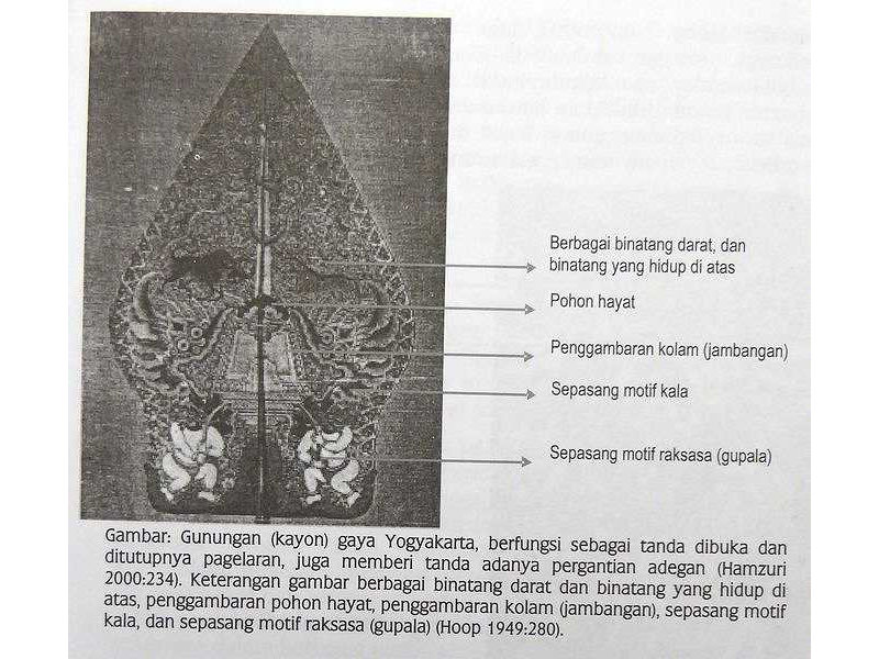 05-gunungan blumbangan-yogya-earthly and winged protectors of pond-forest animals-earth to sky.jpg
