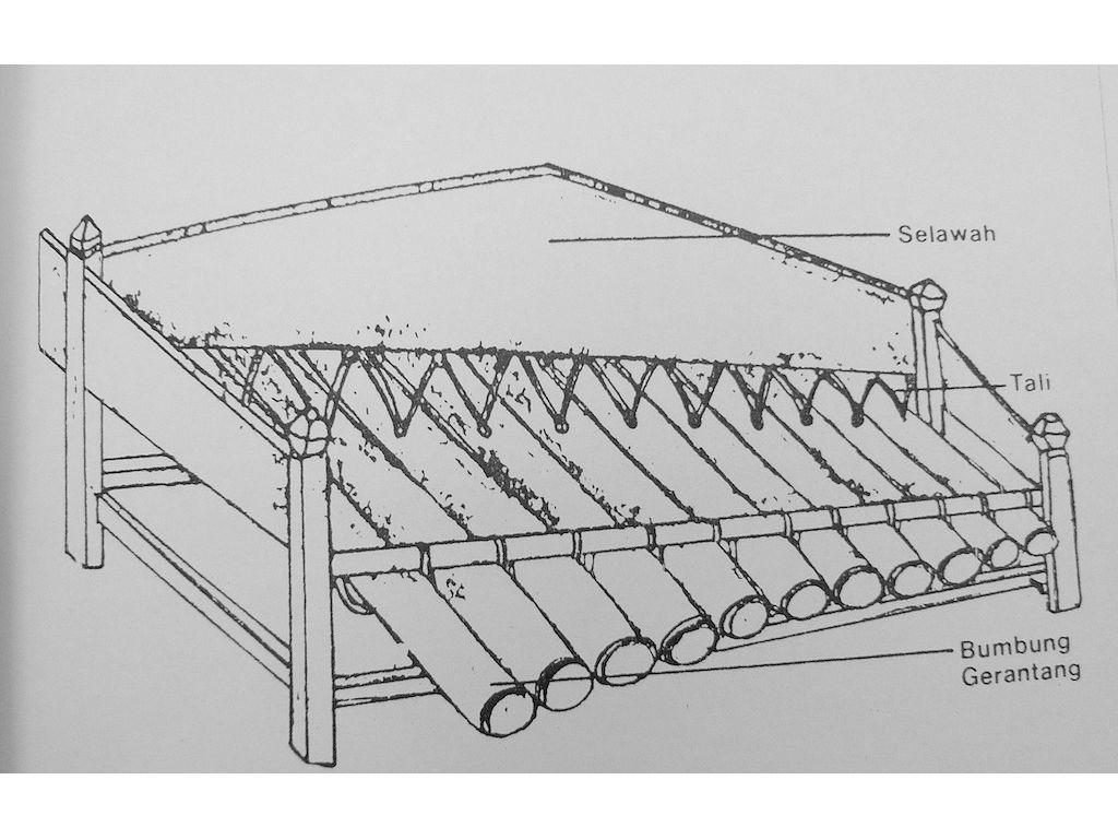 bumbung-grantang.jpg