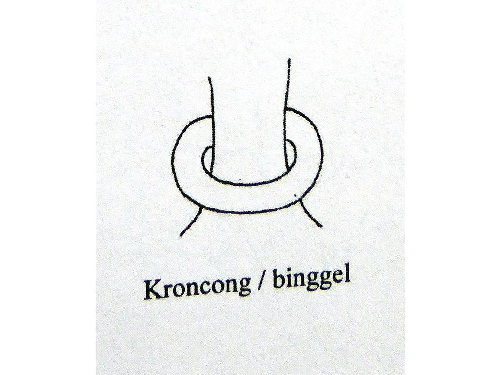 wristlets-kroncong-binggel-gelang-Sunarto-119.jpg